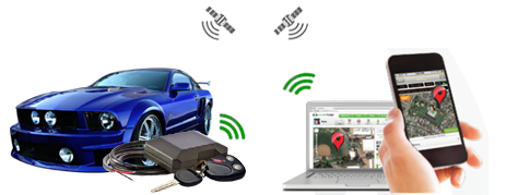 Call  Gtn Gps Tracking System Gps Tracking System In Delhi India Vehicle