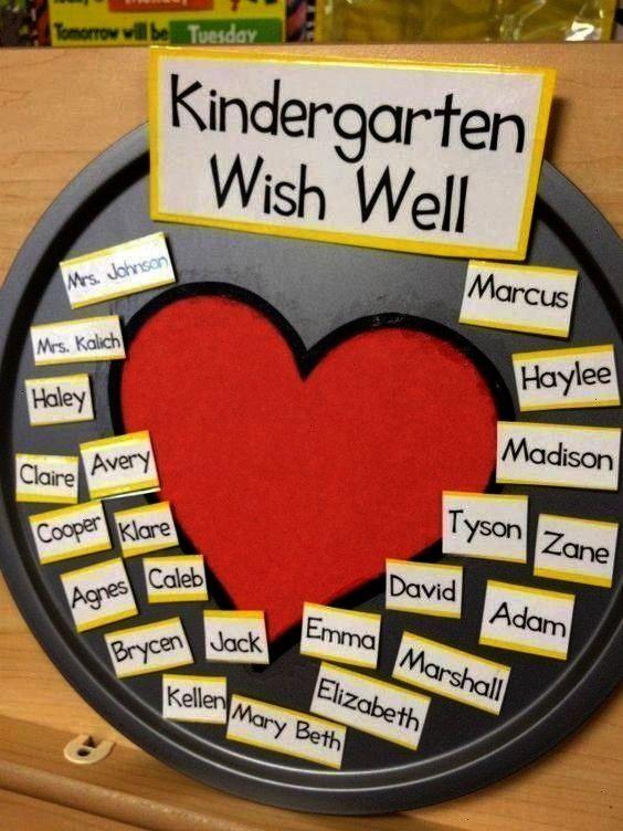 Jays:  Kindergarten Classroom Photo Tour--wish absent s... Everyday with the Jays:  Kindergarten Cl