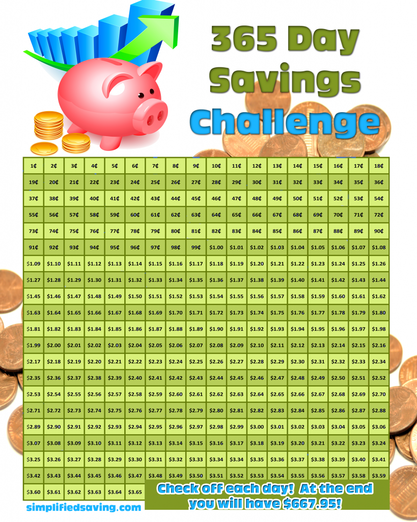 365 Day Savings Challenge And A Free Printable General Stuff
