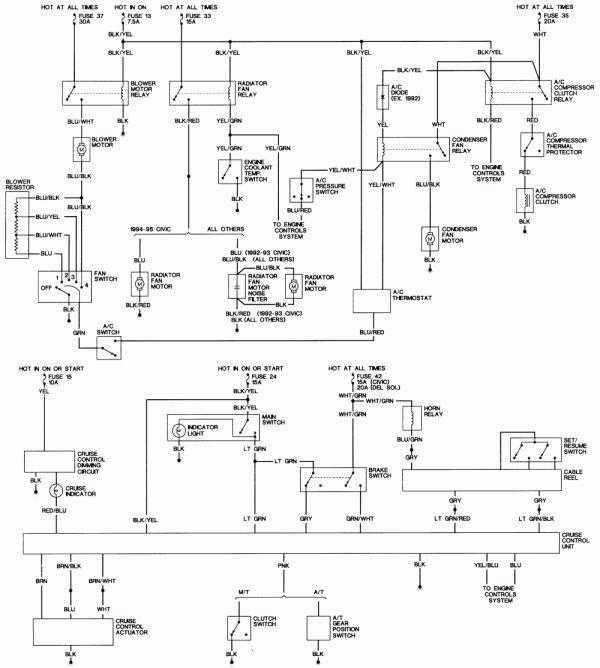 15 honda civic engine wiring harness diagram  engine