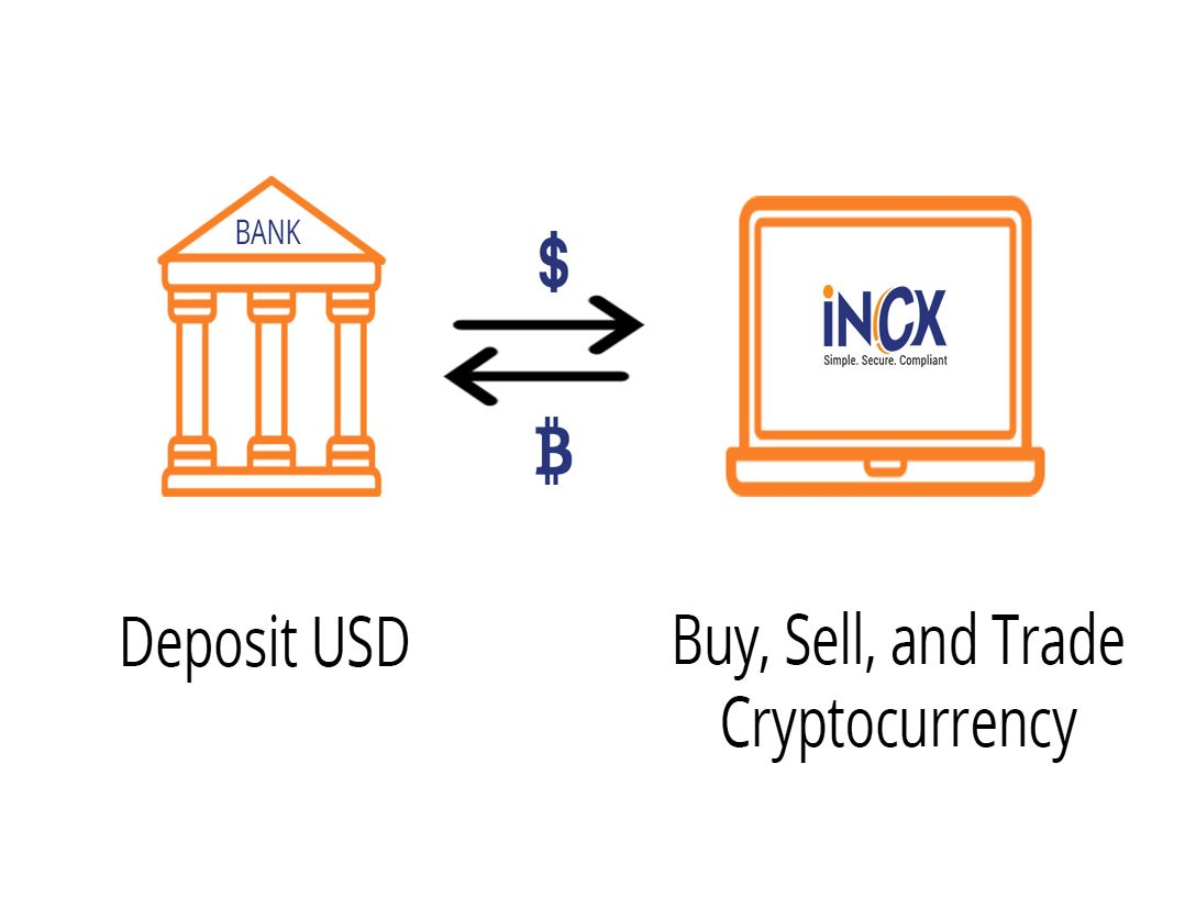 Deposit in Fiat and trade in Crypto using INCX