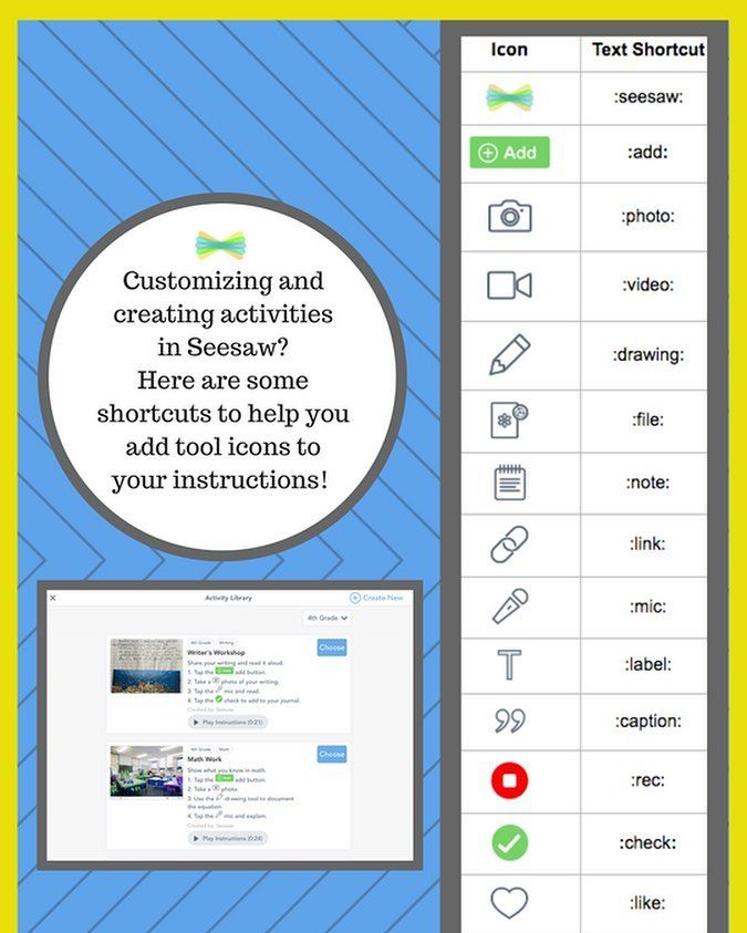 85 Likes, 3 Comments Seesaw Learning (seesawlearning