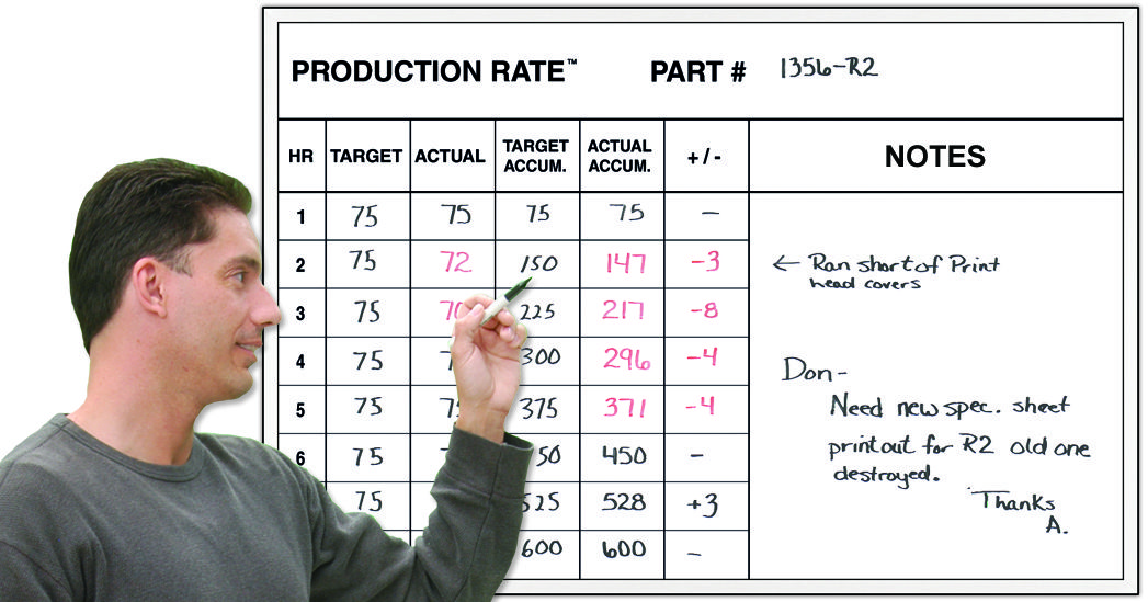 The Hourly #Production Rate Chart™ Factory Pinterest - rate chart