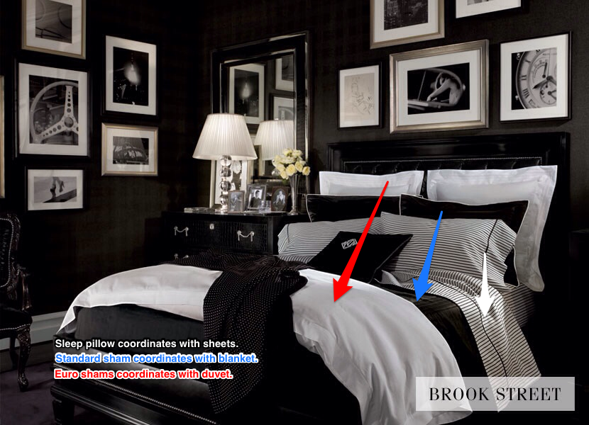Have you ever wondered how Pottery Barn gets their beds to look so high end and polished? Or seen a display at Macy's and wondered why y...