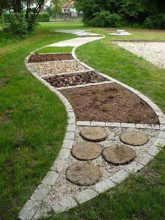 Barfusspfad Materialien Gesucht Garten Gartengestaltung Ideen Haus Und Garten