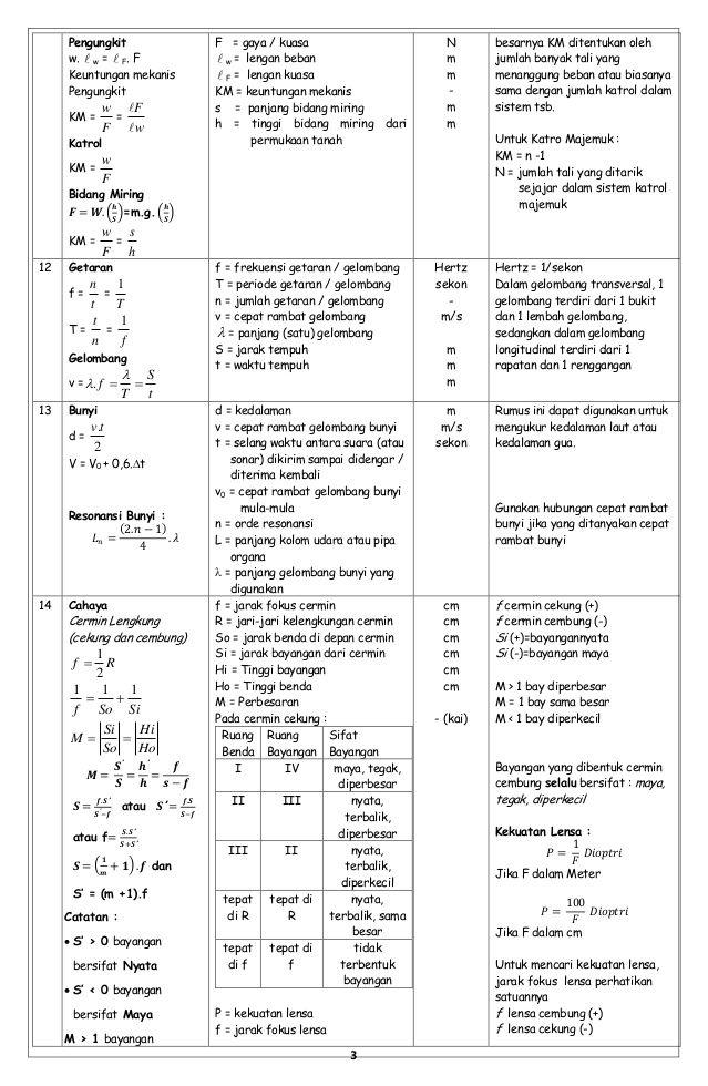 Kumpulan Rumus Fisika Smp Fisika Smp Belajar
