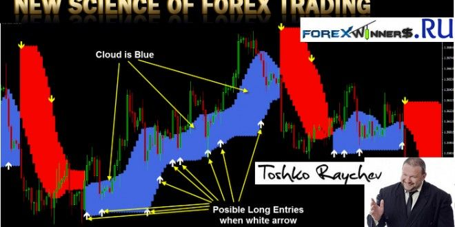 Rapid Trade Finder System Forex Winners Free Download Forex