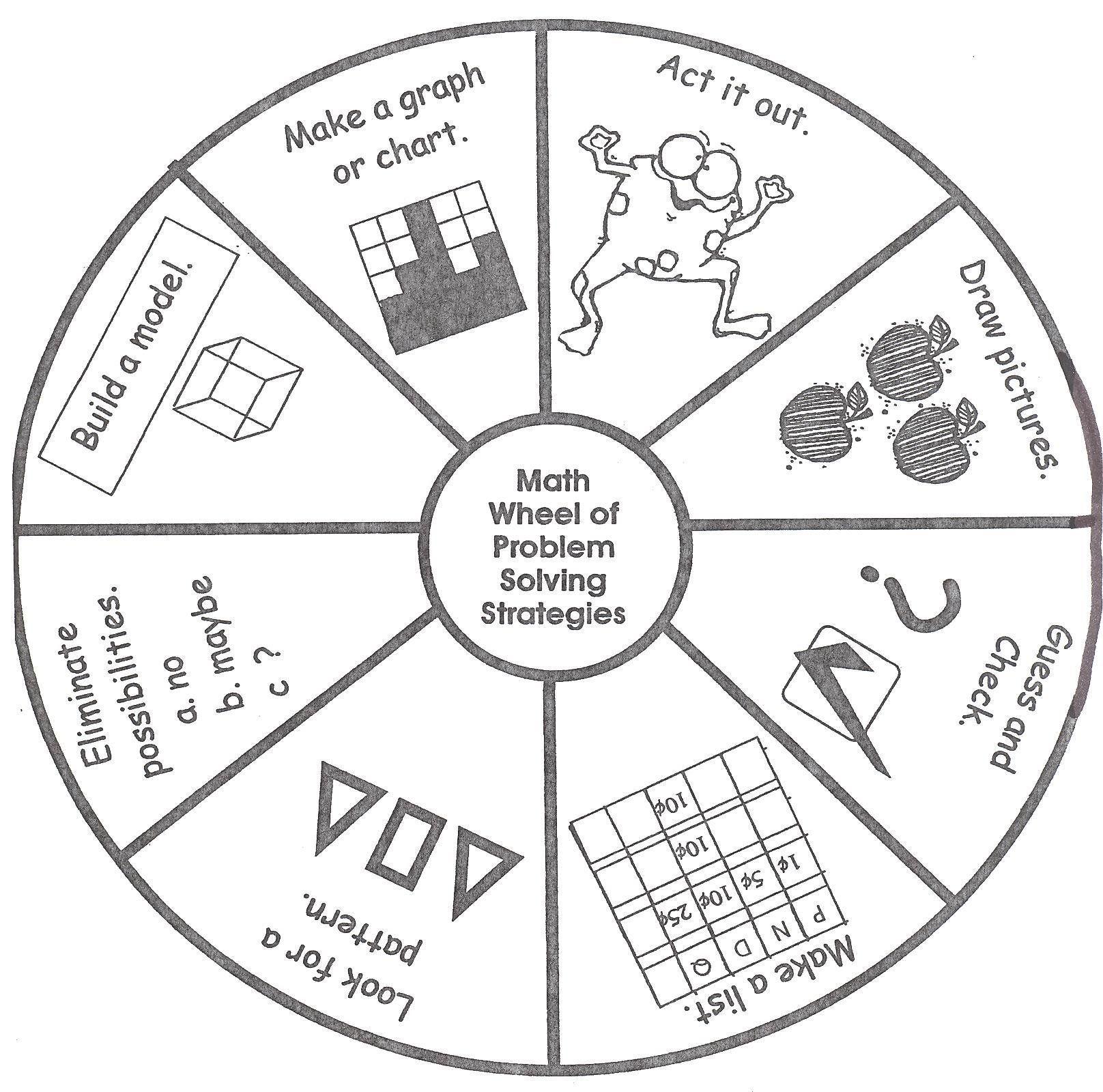 Math Problem Solving Wheel