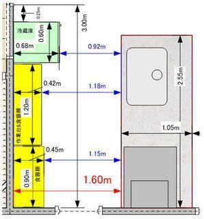 間取りが決まるまで キッチンの広さ ホテルの部屋のデザイン
