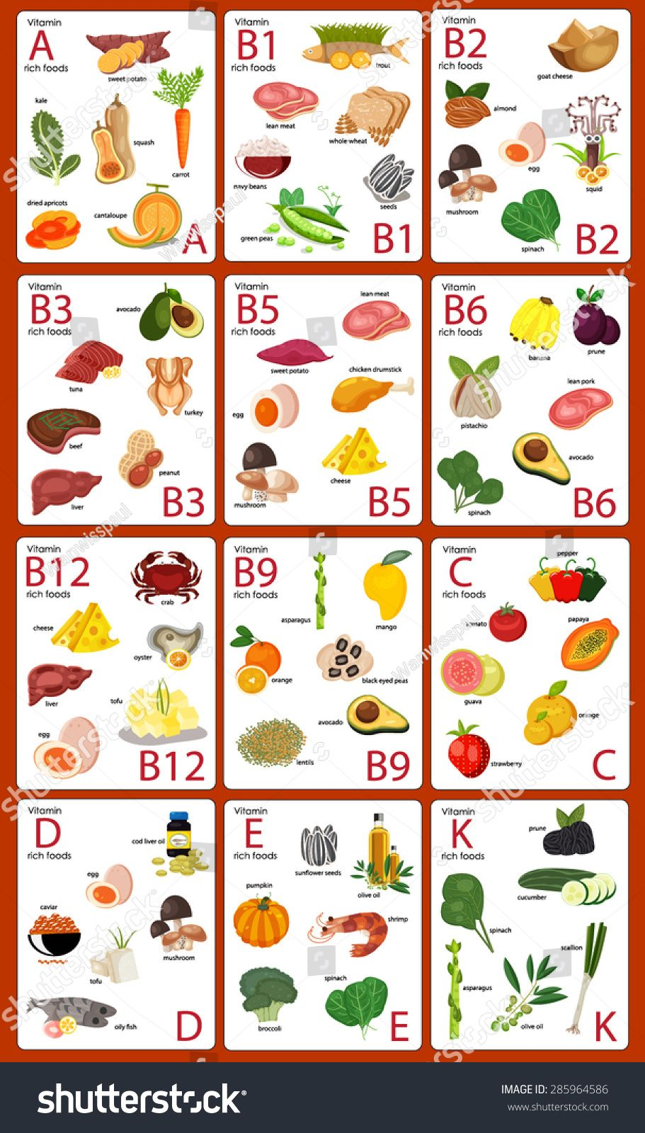 Vitamin Foods Set B1 B2 B3 Stock Vector (Royalty F
