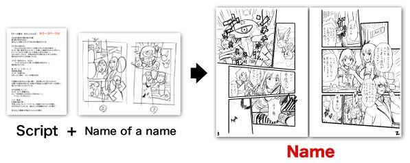 Name Of A Name Japan Manga School Pinterest Manga School