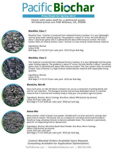 Smoldered Pile Vs Open Pit Biochar Production A Showdown In
