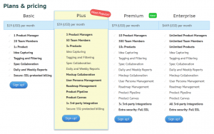 Product Management Software, now available with our 'Premium' package.