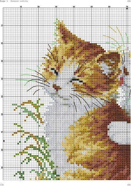 Katzen und Vögel Stickerei Diy Handarbeit Kreuzstich Kit Stickpackung