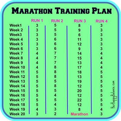 My Marathon Training Plan  Her Happy Balance is part of Marathon training plan - I believe it's fair to say that I threw my last little, tiny marble of sanity out the window when I signed up for my first full marathon  After registering, I remember browsing through some marathon training plans on Pinterest