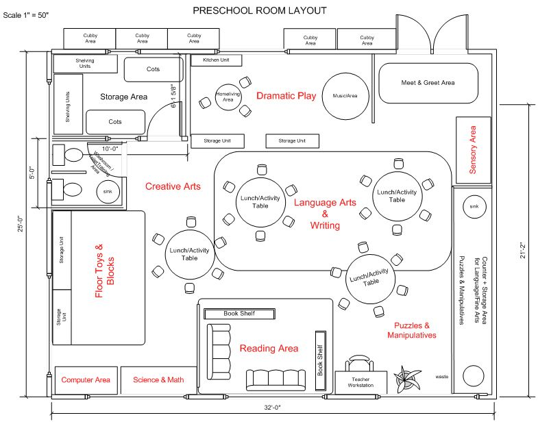 Most excellent preschool classroom layout 785 x 616 157 for Design a preschool classroom floor plan online