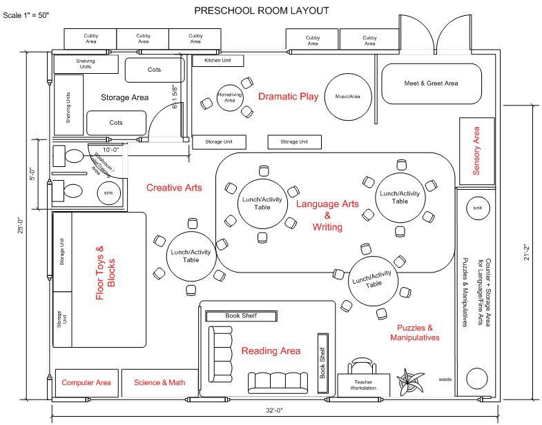 Pin By Kroolbird On Kindergarten 2015 Ideas