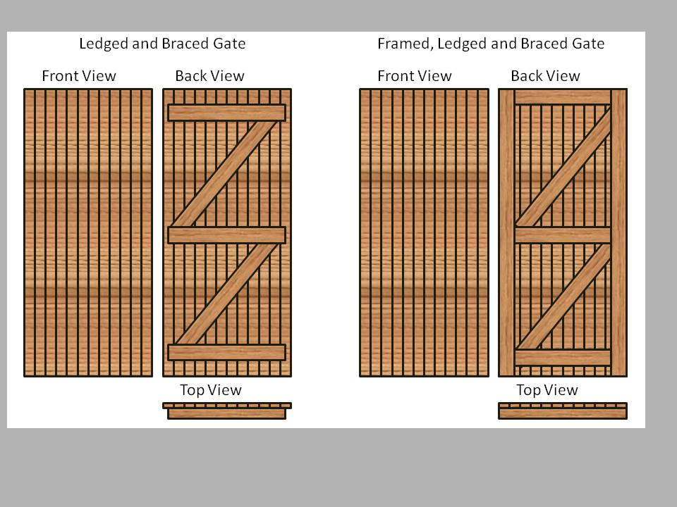 Wooden Garden Gate Designs Plans 203718 The Best Image Search