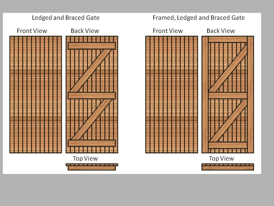 garden gates design. Wooden Garden Gate Designs Plans 203718  The Best Image Search imagemag ru Pinterest garden gate design and