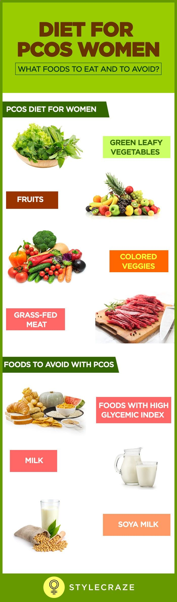 what is the diet for polycystic ovarian syndrome