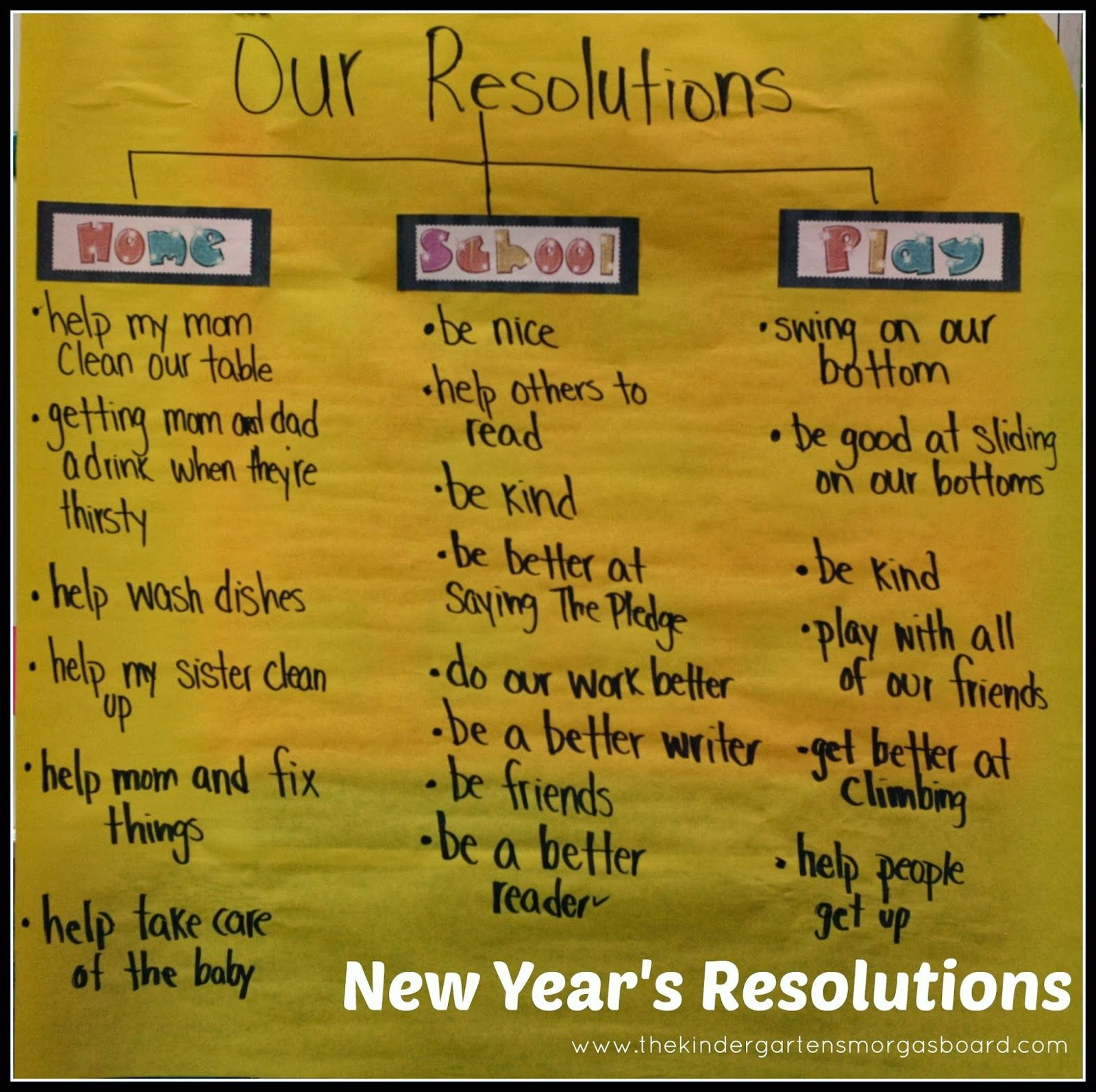 my new year resolution essay for kids Essay on new year resolution for kids