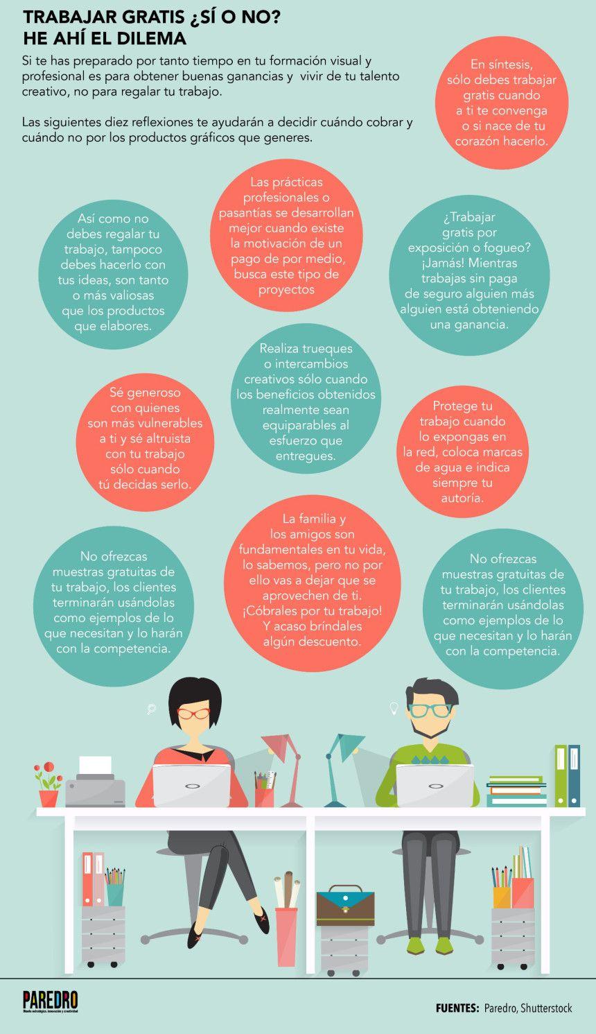 Trabajar Gratis Sí O No He Ahí El Dilema Infografia Infographic Tics Y Formación Dilema Infografia Iniciativa Empresarial