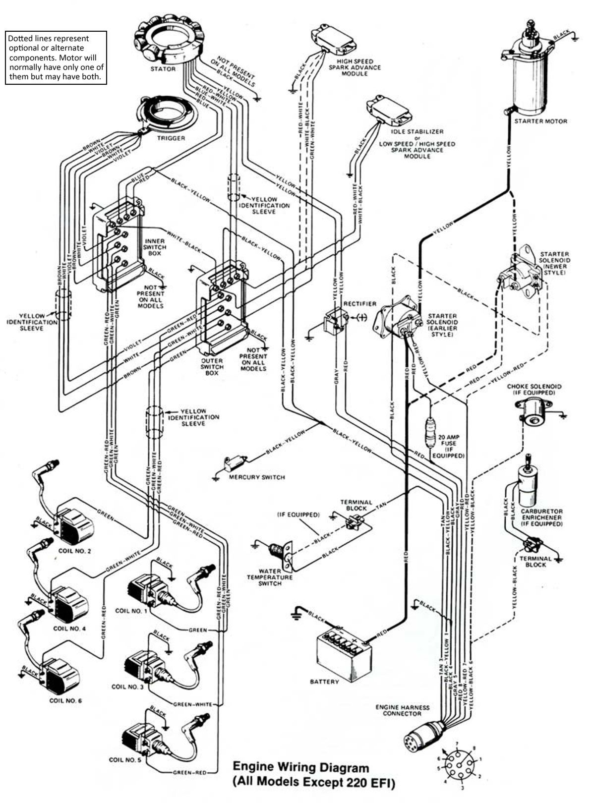 135 Mercury Tach Wiring Diagram