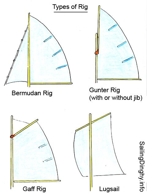 Boat Plans Canoe/page/2