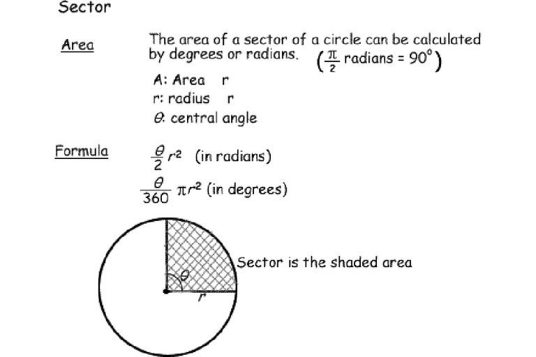 Calculating Surface Area And Volume Formulas For Geometric Shapes Math Formulas Area Of A Circle Surface Area