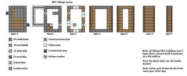 npc-tavern1_7001408 (640×260)   minecraft blueprints   pinterest