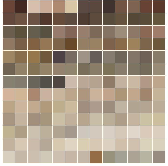 Sherwin Williams Warm Neutrals Palette
