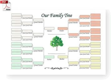Top 25 ideas about Family tree ideas on Pinterest | Family tree ...