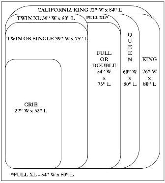 Mattress Dimensions Comparison Diagram