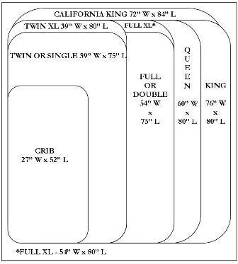 Mattress Dimensions Comparison Diagram World Famous Size Chart