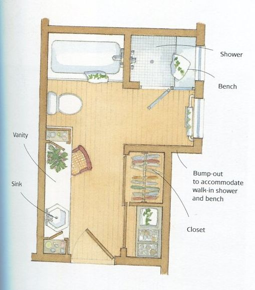 Floor Plan Except Make Closet Area The Separate Toilet Room And