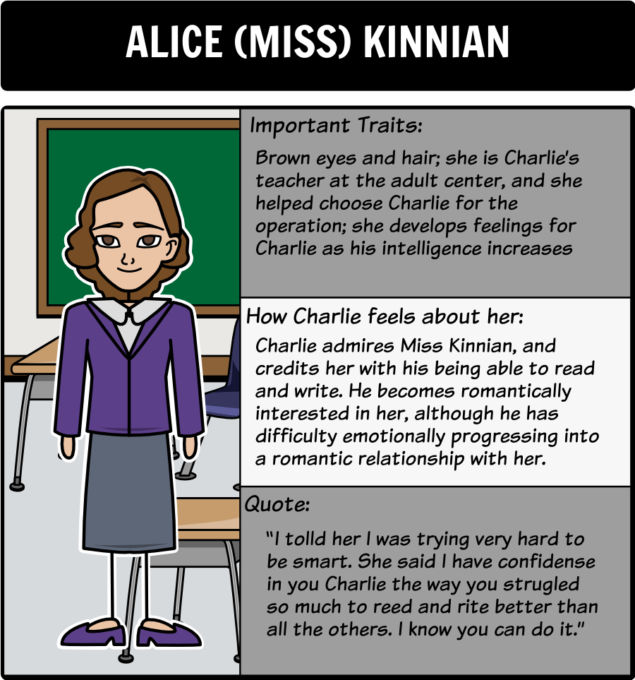 """flowers for algernon essay summary The most important character in the short story """"flowers for algernon"""" by daniel  keyes is charlie gordon, the protagonist and the narrator charlie gordon, the."""
