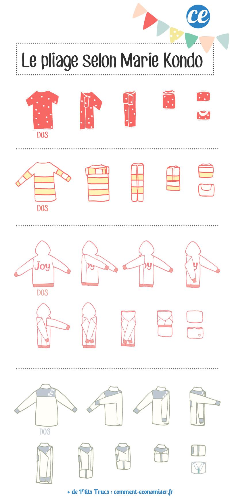 Comment Ranger Ses Verres rangement : comment plier ses vêtements avec la méthode