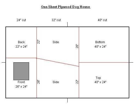One Sheet 4 39 X 8 39 Plywood Dog House Resha Sled Dog Equipment Dog House Diy Dog House Plans Dog House