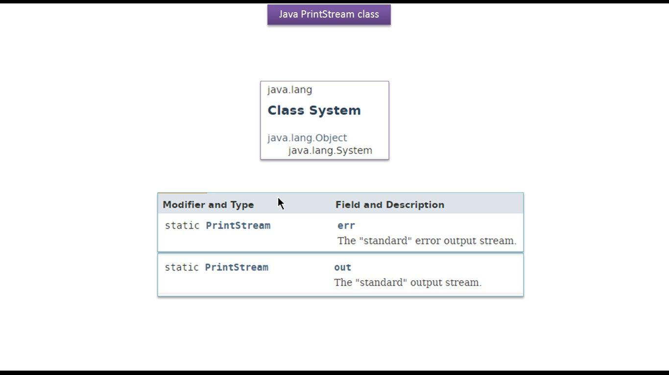 Java ee java collection framework collection hierarchy of set java ee java collection framework collection hierarchy of setlistqueue and map j2ee pinterest java java tutorial and programming tutorial baditri Gallery