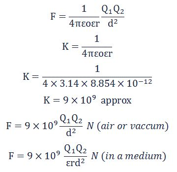 how to find k in physics