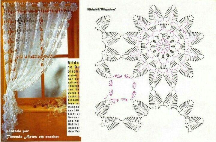 Cortina ganchillo | CROCHET HOME | Pinterest | Cortinas, Ganchillo y ...