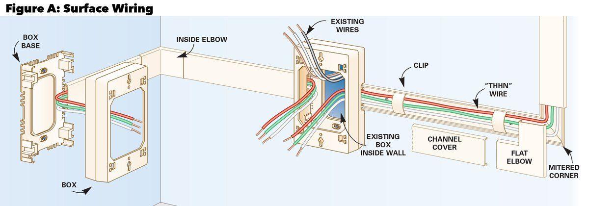 surface wiring diagram wiring diagram img surface grinder wiring diagram surface wiring diagram #2