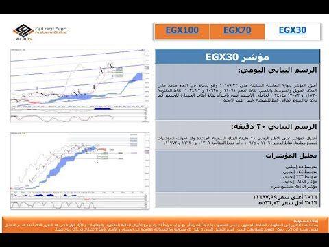 Pin On شركة عربية اون لاين للوساطة فى الاوراق المالية
