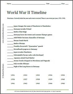 World War II Timeline Worksheet | Free to print (PDF file ...