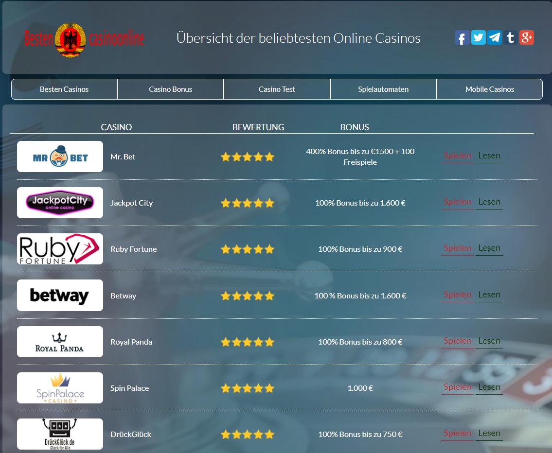 Gute Online Casino Deutschland
