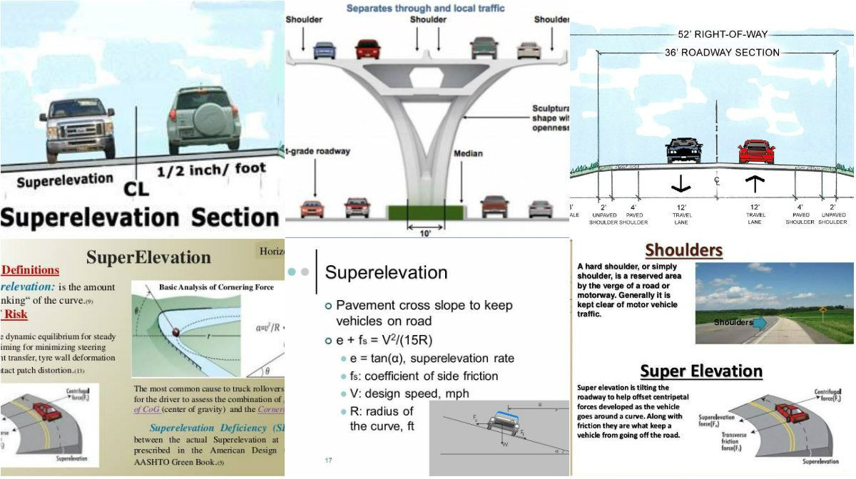 Helpful Information About Highway Super Elevation Architecture Admirers Elevation Architecture Architecture Elevation