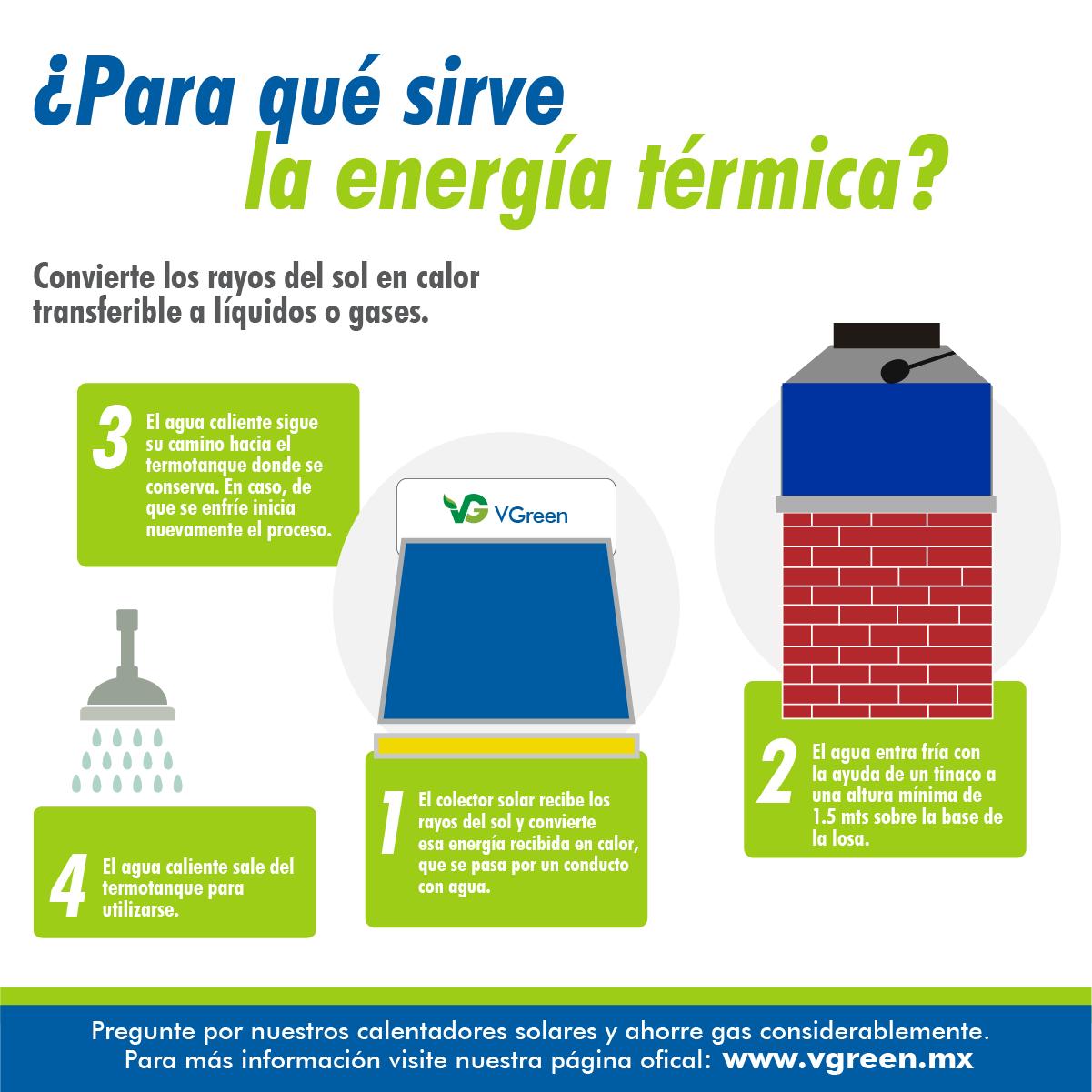 Descubra Para Qu Nos Sirve El Uso De La Energ A T Rmica Y Conozca  ~ Medidas Para Ahorrar Energia En Casa