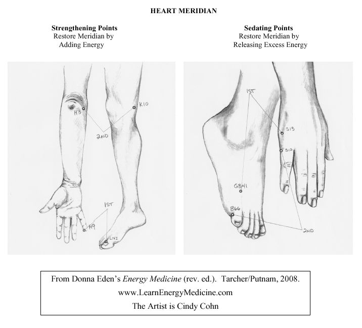Heart Meridian Strengthening & Sedating Points