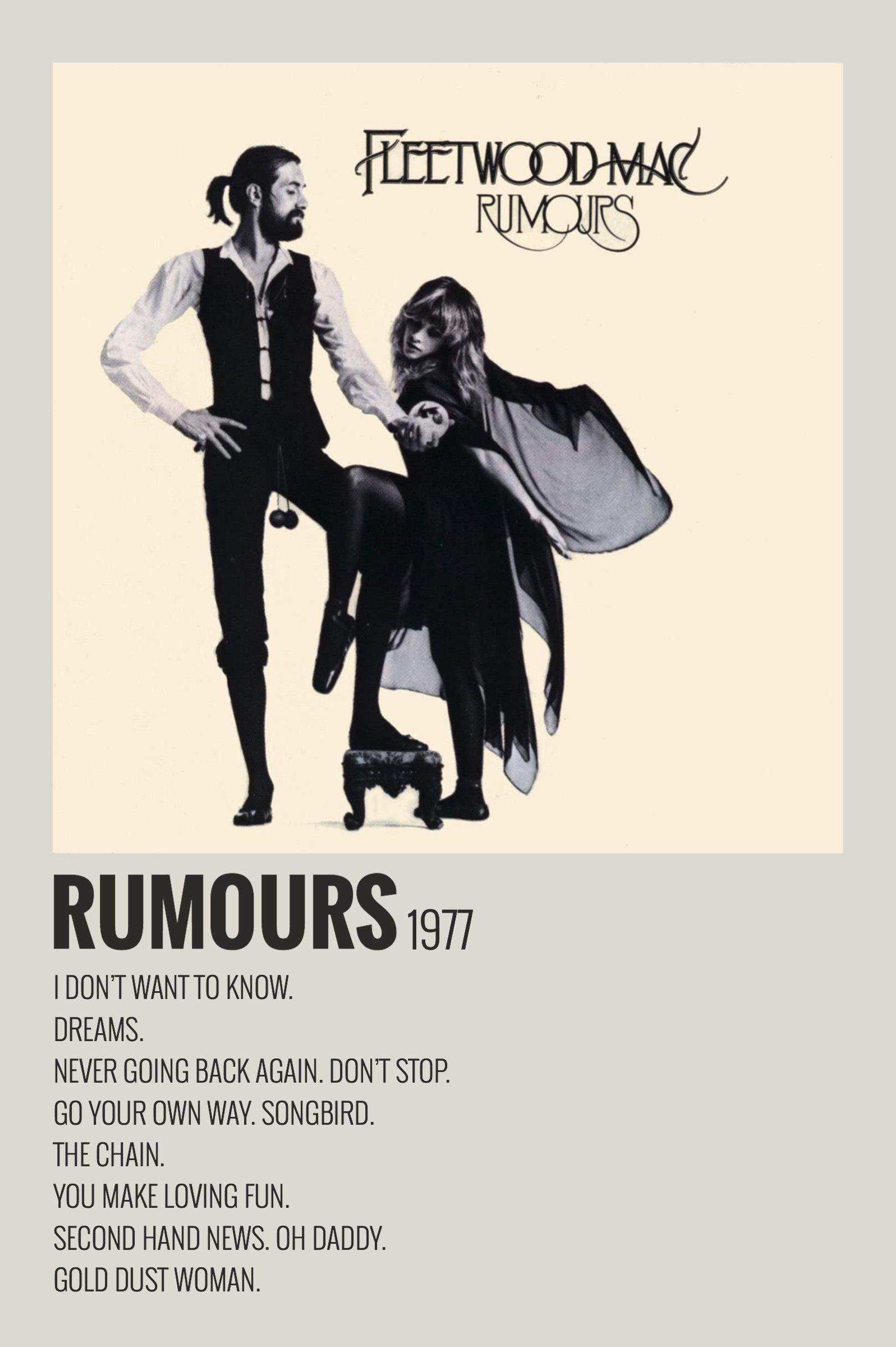 Alternative minimalist music album polaroid poster