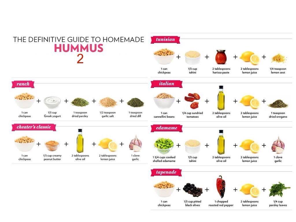 Lovely Vegan Hummus ideas